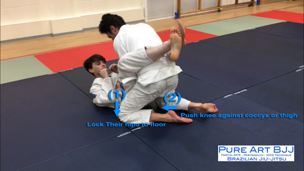 BJJ Passing The Closed Guard