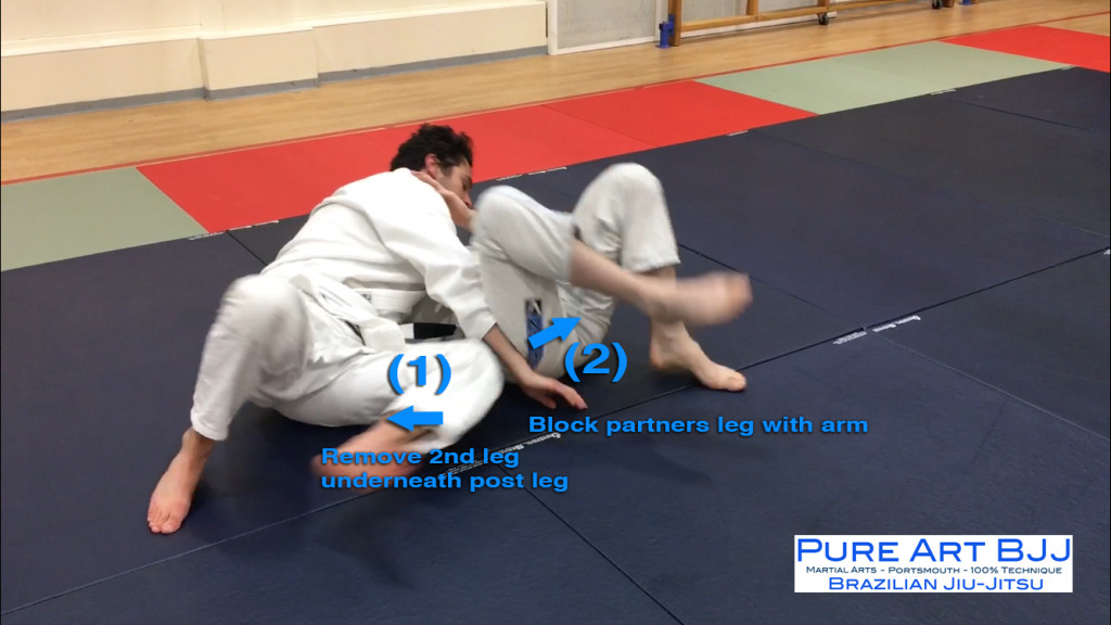 Basic Closed Guard Pass For BJJ