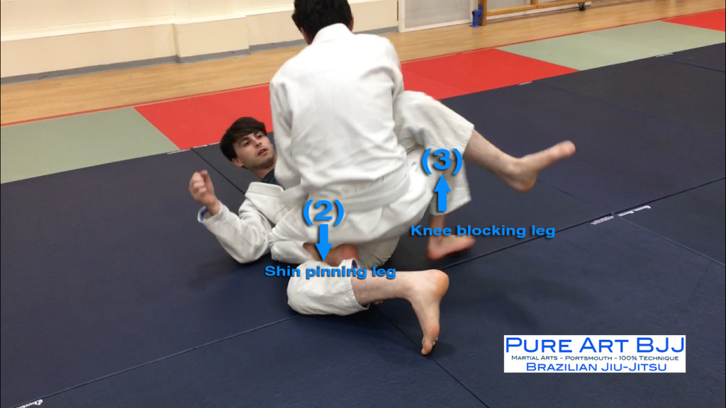 How To Pass Closed Guard in BJJ