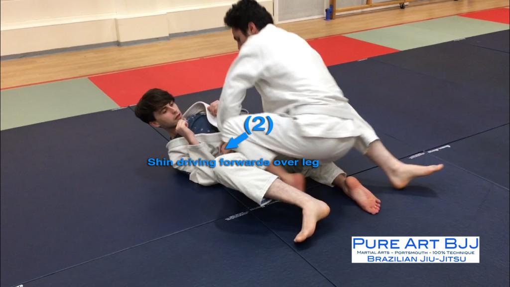 Jiu-Jitsu Closed Guard Pass