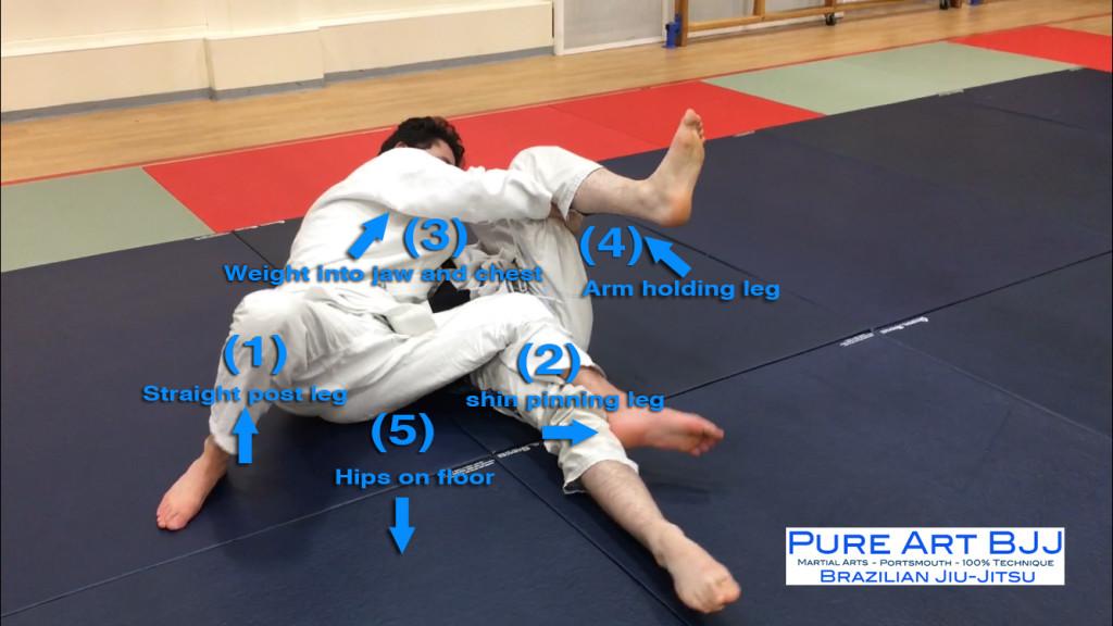 Jiu-Jitsu Pass Guard Portsmouth