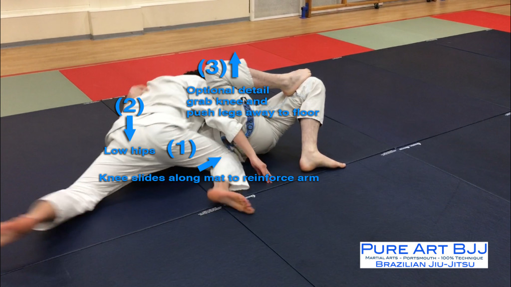 Passing Guard in BJJ