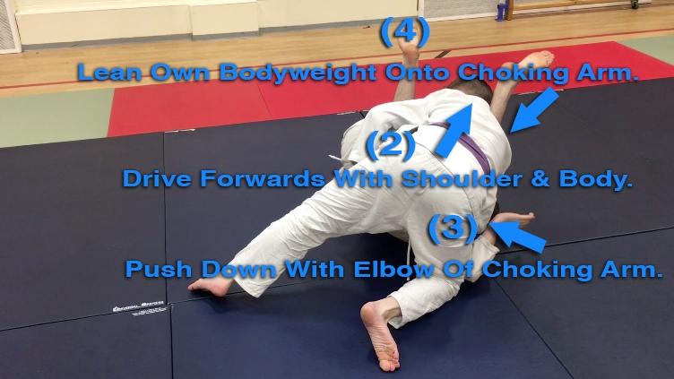 Underhook Stacking Choke Jiu-Jitsu