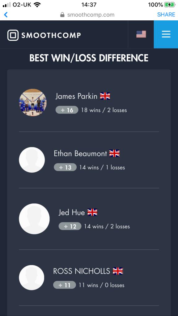 James Parkin Best Win Loss Difference BJJ